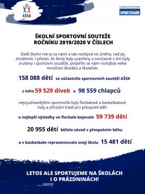 Newsletter_AŠSK_2